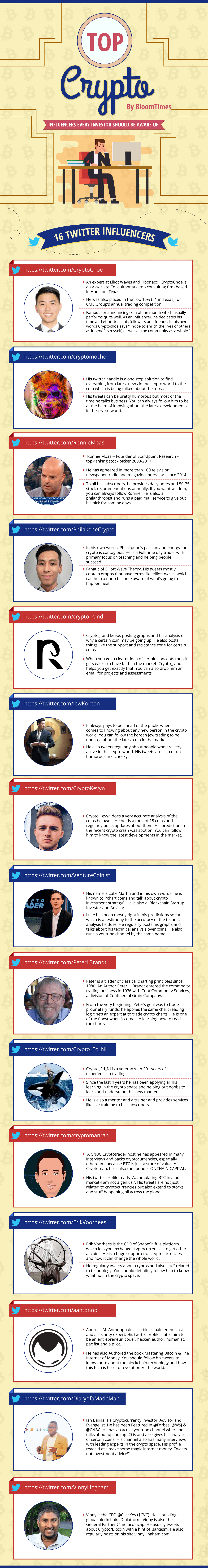 Top 16 Crypto Influencers on Twitter You Must Follow [InfoGraphic]